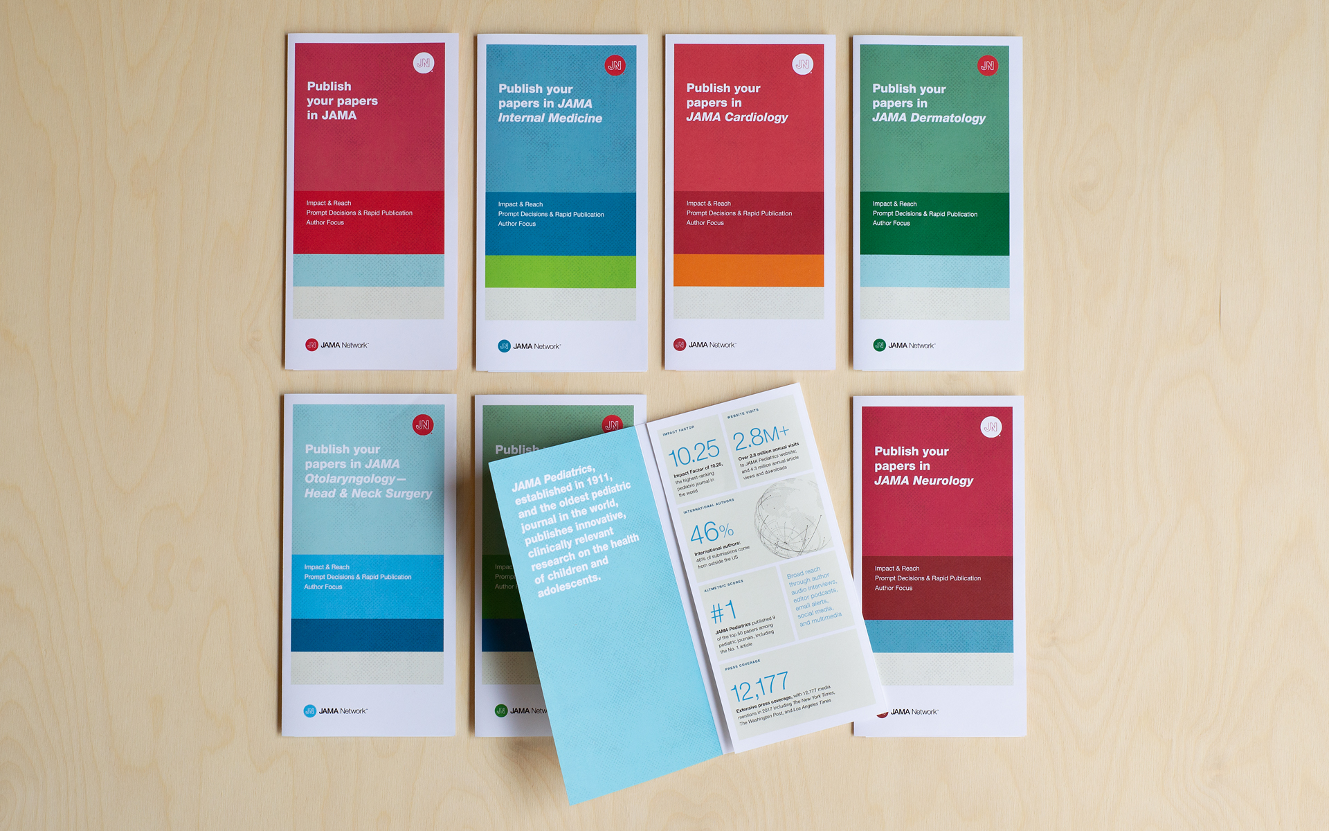 Jama Author Brochures