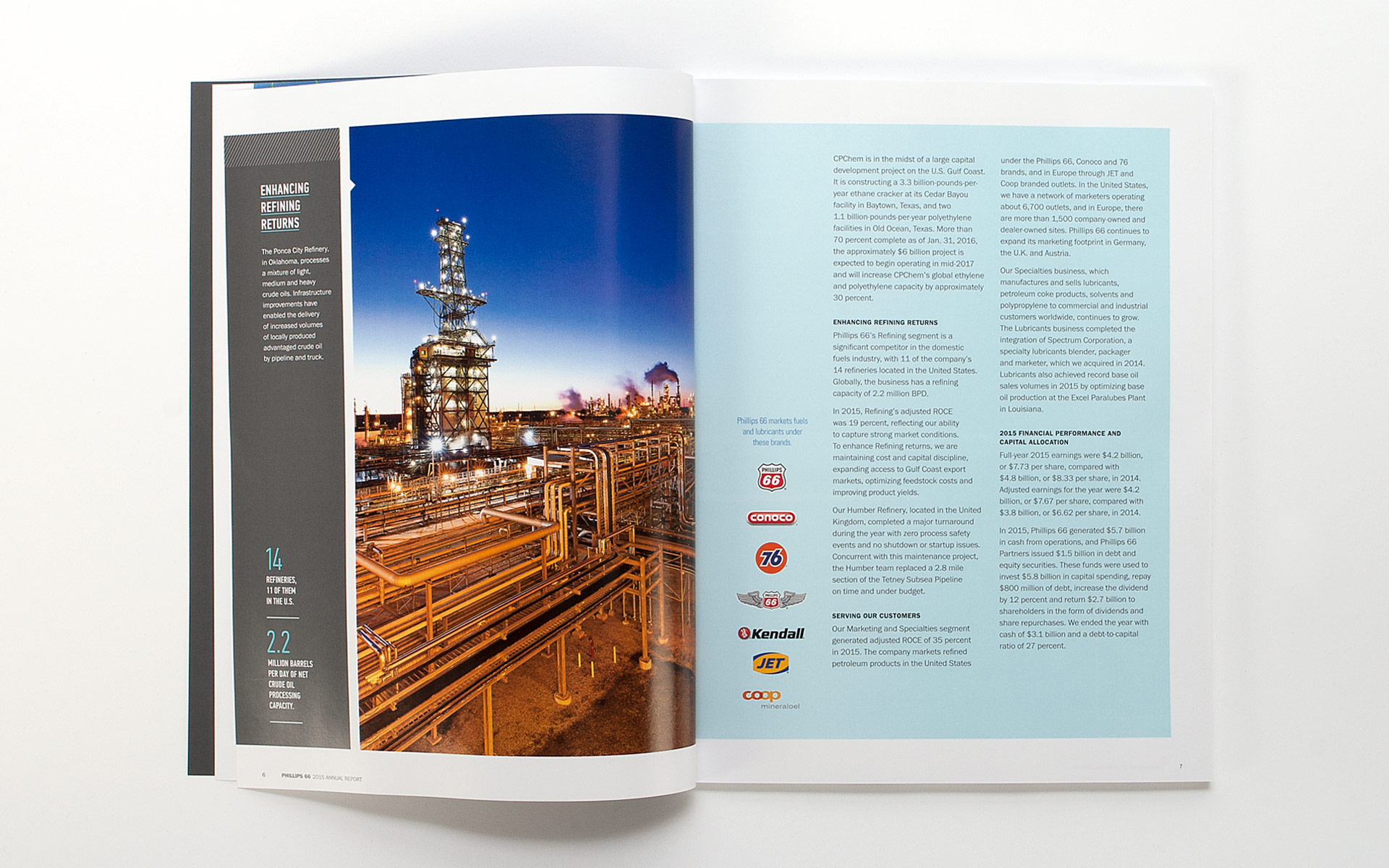 Phillips 66 2015 Annual Report spread 4