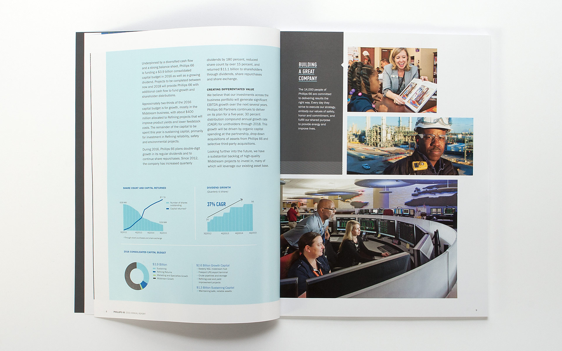 Phillips 66 2015 Annual Report spread 5